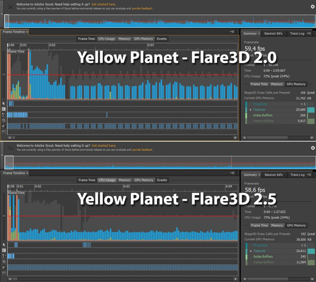 Flare3D YellowPlanet updated to v2.5